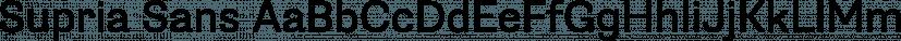 Supria Sans font family by HVD Fonts